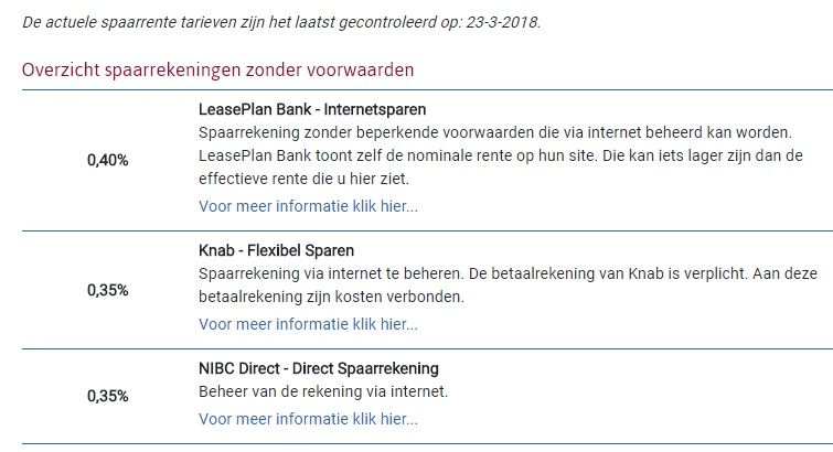 Investeren in cryptocurrency of sparen: wat levert meer op?